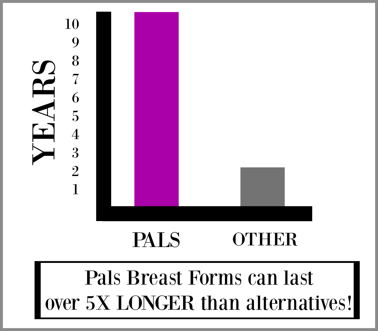 Pals Breast Forms Outlast Silicone Breast Forms